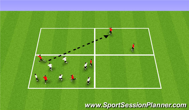 Football/Soccer Session Plan Drill (Colour): Technical Development, Possession through Transition