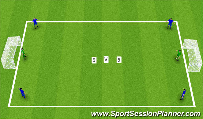 Football/Soccer Session Plan Drill (Colour): 5v5 + 4 Targets