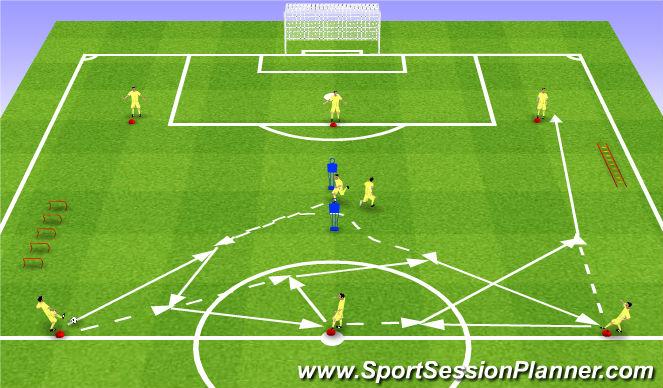 Football/Soccer Session Plan Drill (Colour): Rozgrzewka techniczno-koordynacyjna
