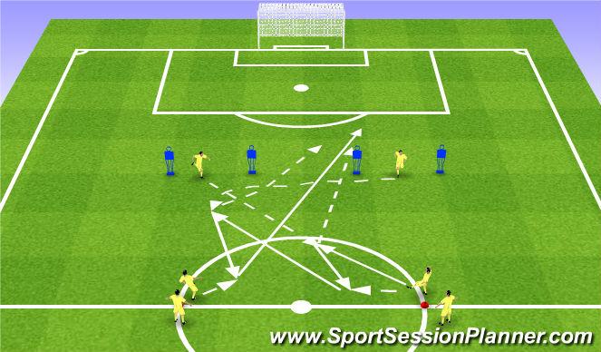 Football/Soccer Session Plan Drill (Colour): Zakończenie ataku w poj 1x1 po podaniu prostopadłym