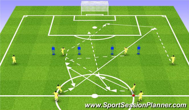 Football/Soccer Session Plan Drill (Colour): Zakończenie ataku dośrodkowaniem