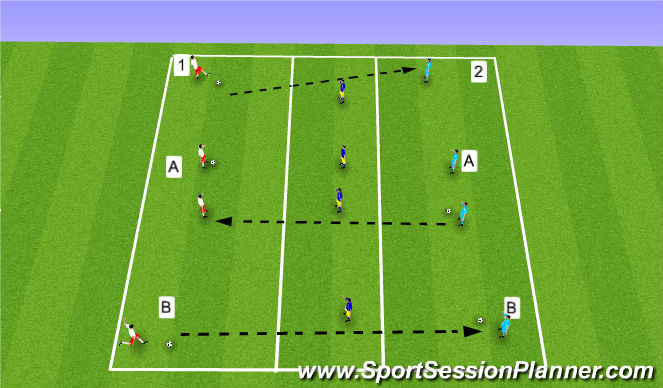 Football/Soccer Session Plan Drill (Colour): Technical - opossed