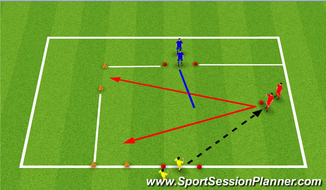 Football/Soccer Session Plan Drill (Colour): 1v1 Coerver