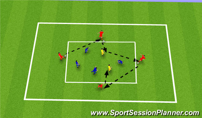 Football/Soccer Session Plan Drill (Colour): Possession - Receiving/