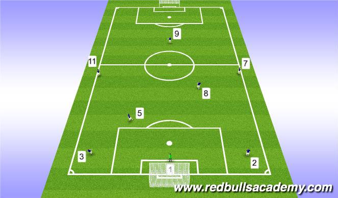 Football/Soccer Session Plan Drill (Colour): Shape