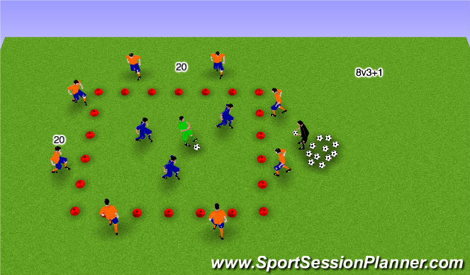 Football/Soccer Session Plan Drill (Colour): 8 v 3 + 1