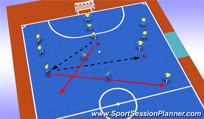 Futsal Session Plan Drill (Colour): P2 - On the V Shape working on diagonal run