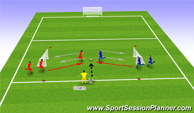 Football/Soccer Session Plan Drill (Colour): 1 v 1 Change of Direction Attacking