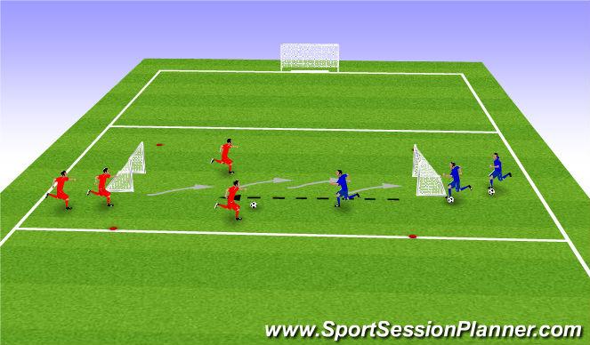 Football/Soccer Session Plan Drill (Colour): 1 v 1 Attacking - 2 v 1 Attacking
