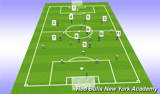 Football/Soccer Session Plan Drill (Colour): Team Organization