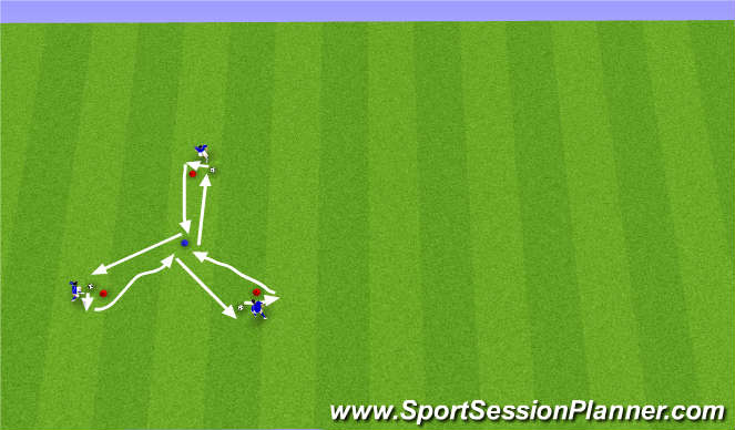 Football/Soccer Session Plan Drill (Colour): dribble warm up