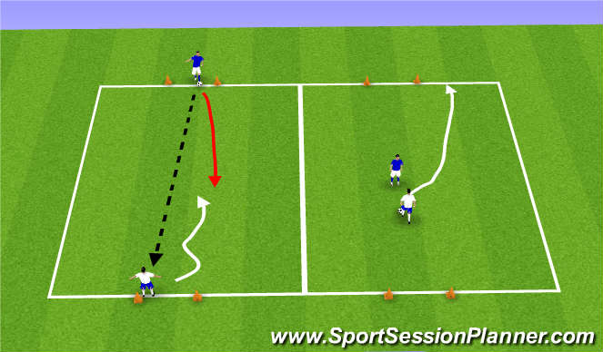 Football/Soccer Session Plan Drill (Colour): 1v1 dribble through goals