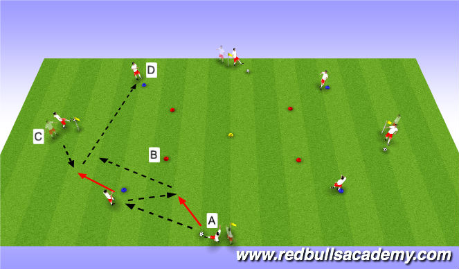 Football/Soccer Session Plan Drill (Colour): Passing & Receiving V