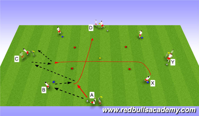 Football/Soccer Session Plan Drill (Colour): Passing & Receiving VI