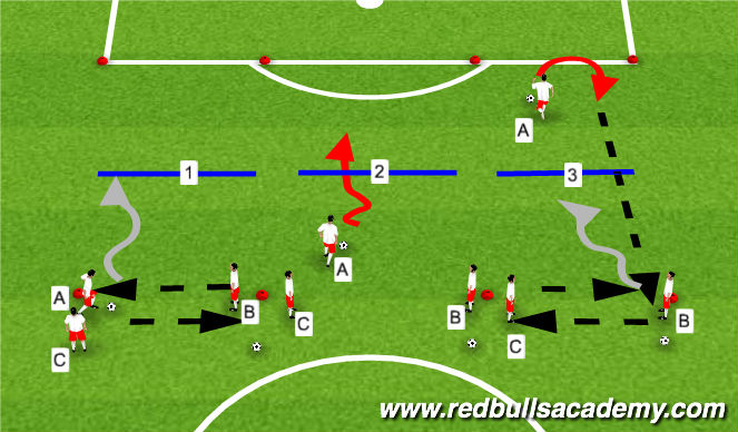 Football/Soccer Session Plan Drill (Colour): Warm Up - 1