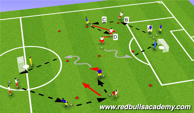 Football/Soccer Session Plan Drill (Colour): Technical/Technical