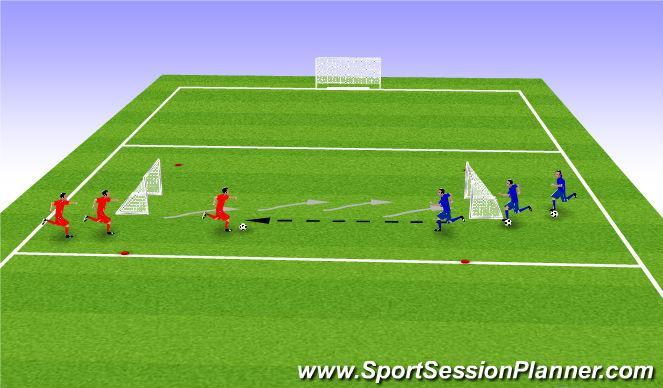Football/Soccer Session Plan Drill (Colour): 1 v 1 Attacking