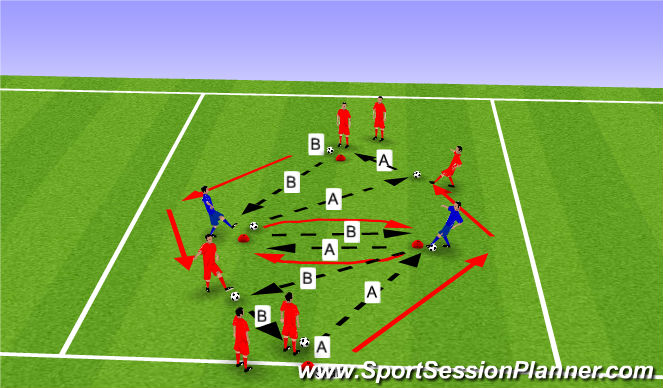 Football/Soccer Session Plan Drill (Colour): Movement - Give and Go