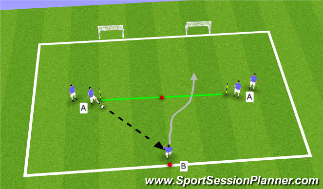 Football/Soccer Session Plan Drill (Colour): 1vs1 Situations