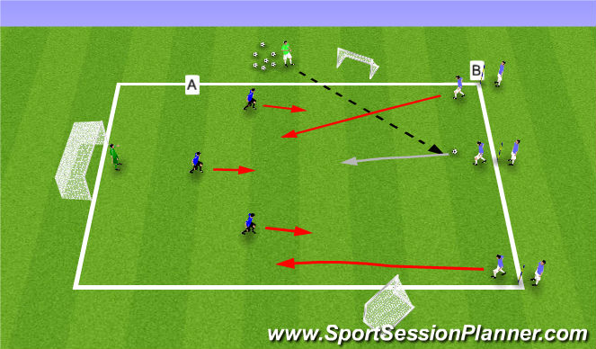 Football/Soccer Session Plan Drill (Colour): 3vs3