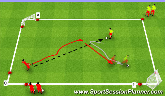 Football/Soccer Session Plan Drill (Colour): THREE GATE GAME 1
