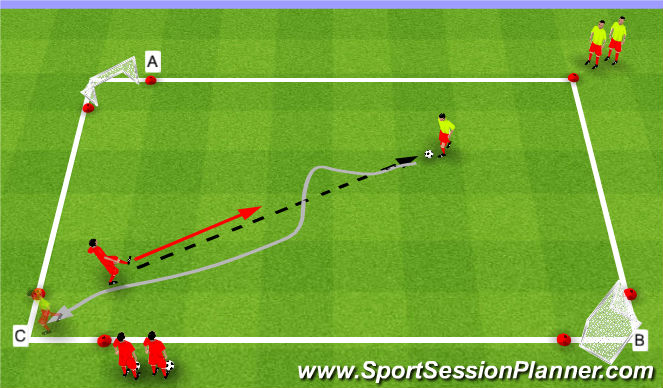 Football/Soccer Session Plan Drill (Colour): THREE GATE GAME 2