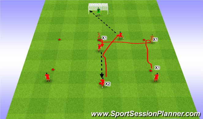 Football/Soccer Session Plan Drill (Colour): Accepting Pressure into Forward move