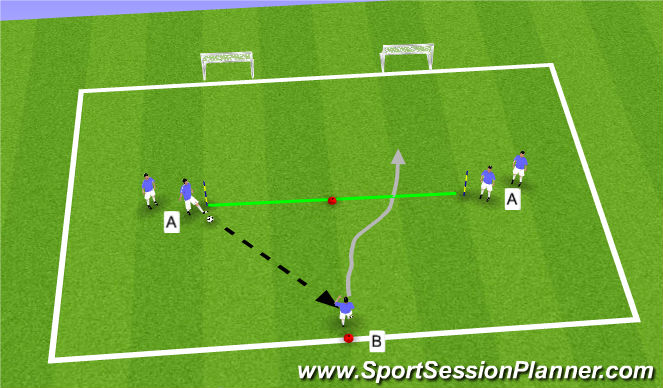 Football/Soccer Session Plan Drill (Colour): Technical Warm-up 1vs1