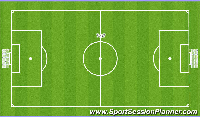 Football/Soccer Session Plan Drill (Colour): 7vs7 Scrimmage