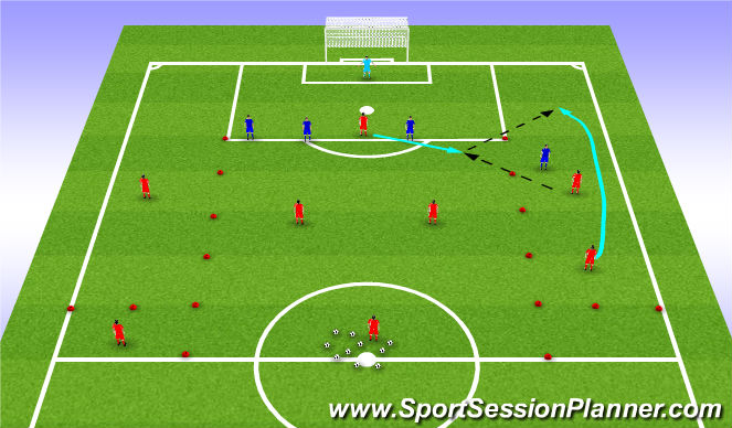 Football/Soccer Session Plan Drill (Colour): Using the Striker/Midfielder