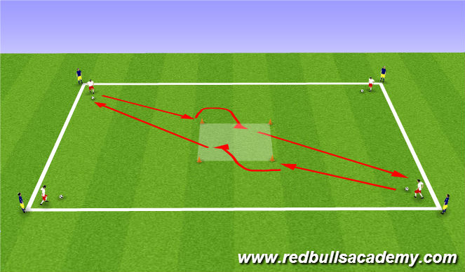 Football/Soccer Session Plan Drill (Colour): skill move semi oppose