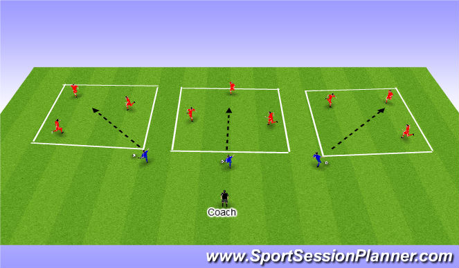 Football/Soccer Session Plan Drill (Colour): Defending Warm Up