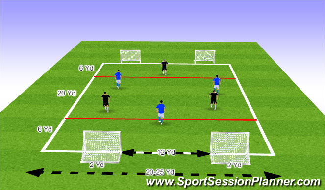 Football/Soccer Session Plan Drill (Colour): Mini Soccer Game +