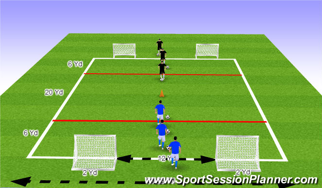 Football/Soccer Session Plan Drill (Colour): Ball Mastery + 1v1 Moves