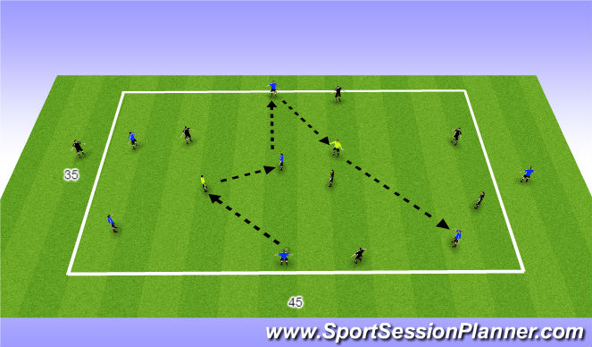 Football/Soccer Session Plan Drill (Colour): 6v6+2 poss