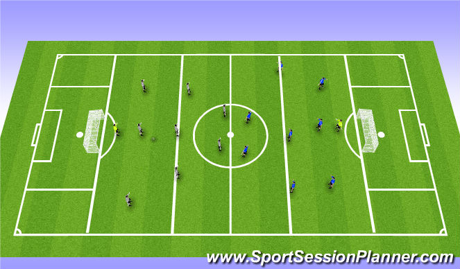 Football/Soccer Session Plan Drill (Colour): 8v8 3 zones