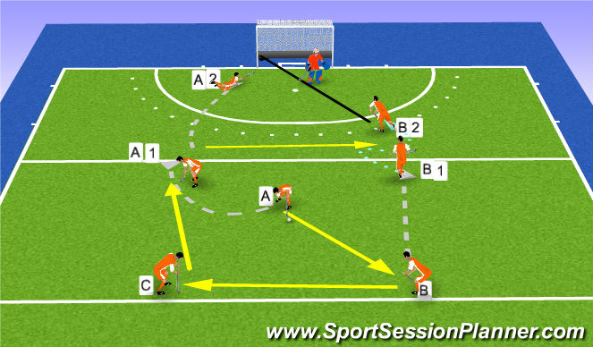 Hockey Session Plan Drill (Colour): Pass and Move