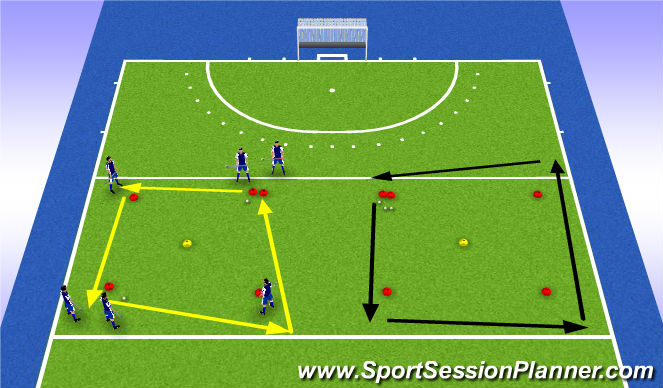 Hockey Session Plan Drill (Colour): warm up passing square