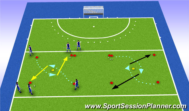 Hockey Session Plan Drill (Colour): warm up passing square 2