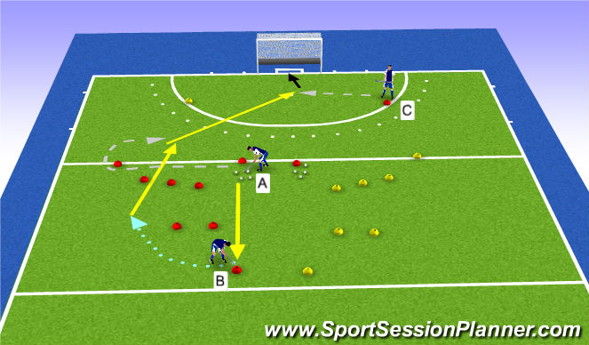 Hockey Session Plan Drill (Colour): in/out