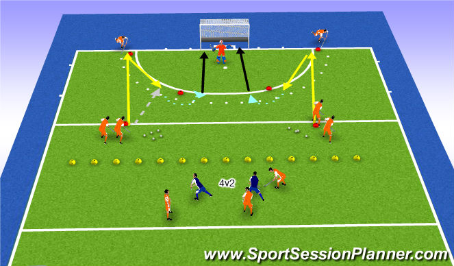 Hockey Session Plan Drill (Colour): 2 groups