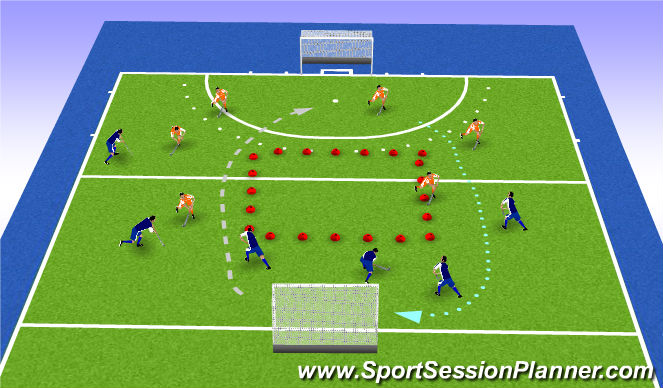 Hockey Session Plan Drill (Colour): game with closed center