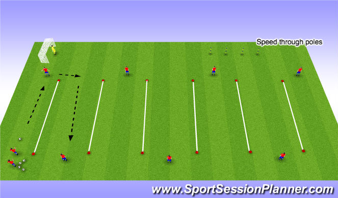 Football/Soccer Session Plan Drill (Colour): Touch