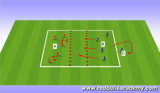 Football/Soccer Session Plan Drill (Colour): Cross and switch