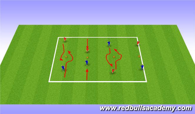 Football/Soccer Session Plan Drill (Colour): shoulder feint