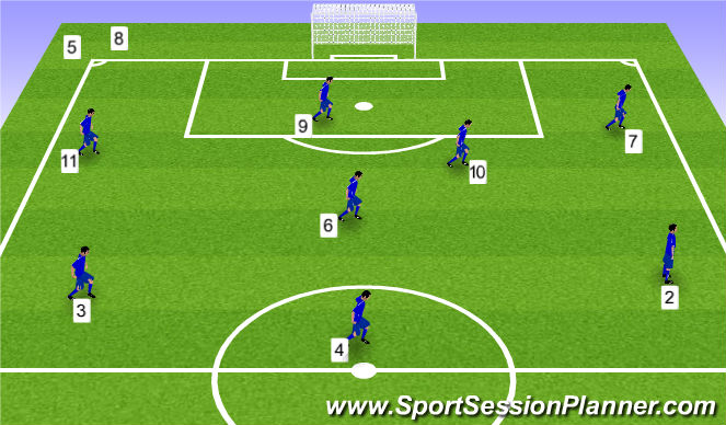 Football/Soccer Session Plan Drill (Colour): Add names to numbers