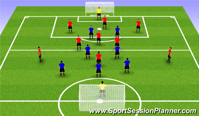 Football/Soccer Session Plan Drill (Colour): Cond. Game alt.