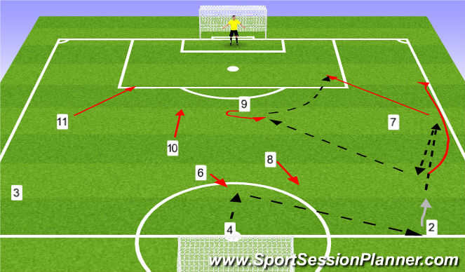 Football/Soccer Session Plan Drill (Colour): Shadow 1