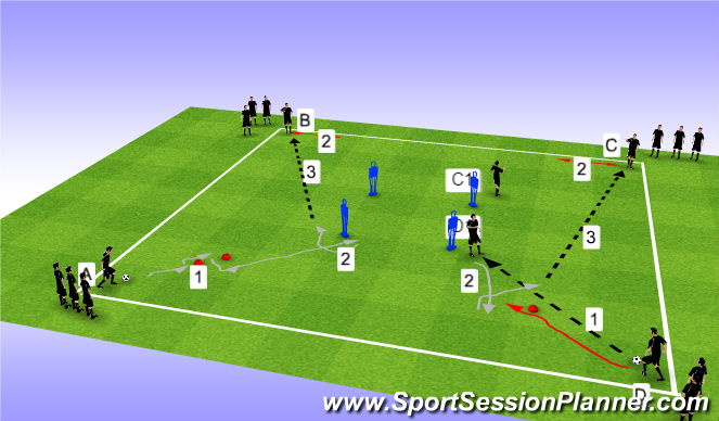 Football/Soccer Session Plan Drill (Colour): Coerver Box