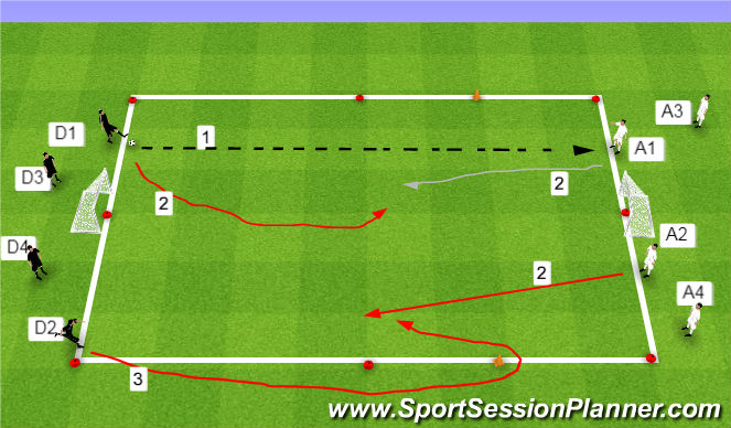 Football/Soccer Session Plan Drill (Colour): 2v2 GRP